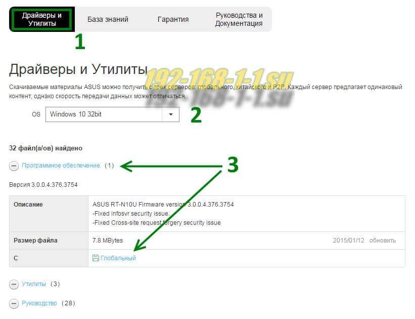 официальный сайт драйвера nvidia geforce mx440se