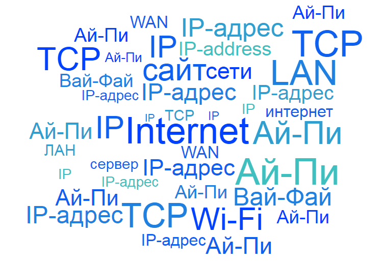 ip address айпи адрес компьютера